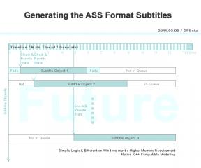 future_event_generator