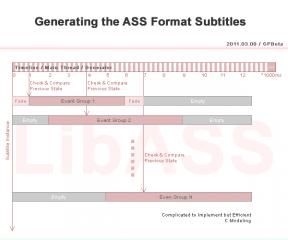 libass_event_generator